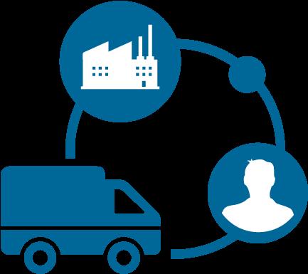 supply chain retails