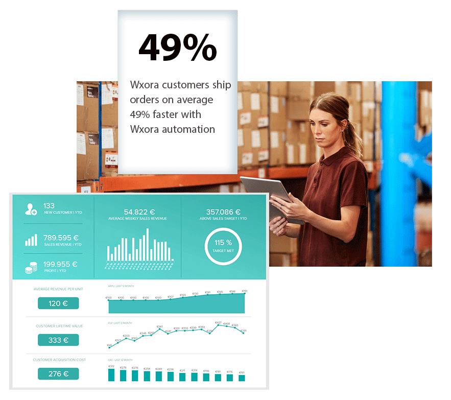 Wxora-Sales-Management-ERP